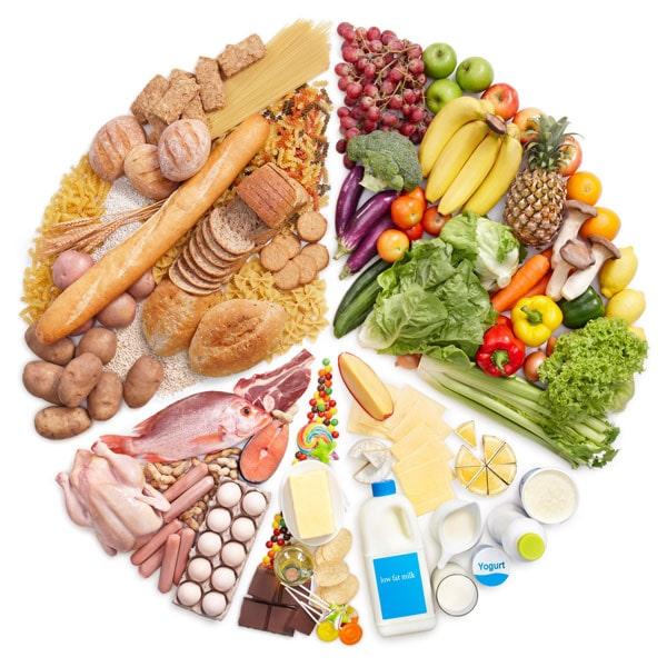 Doğal Beslenme